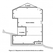 ¿Qué son recintos habitables y no habitables según el CTE?