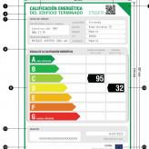 Dudas resueltas sobre la Etiqueta de Eficiencia Energética